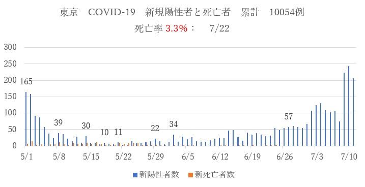 cov16_10.jpg