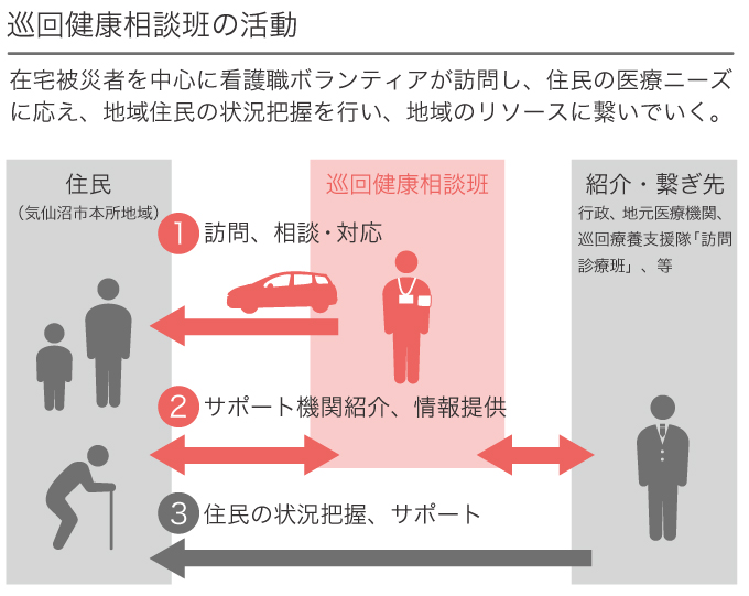 東日本大震災インフォグラフィックス.jpg